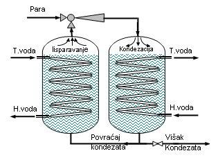 toplotnepumpe01